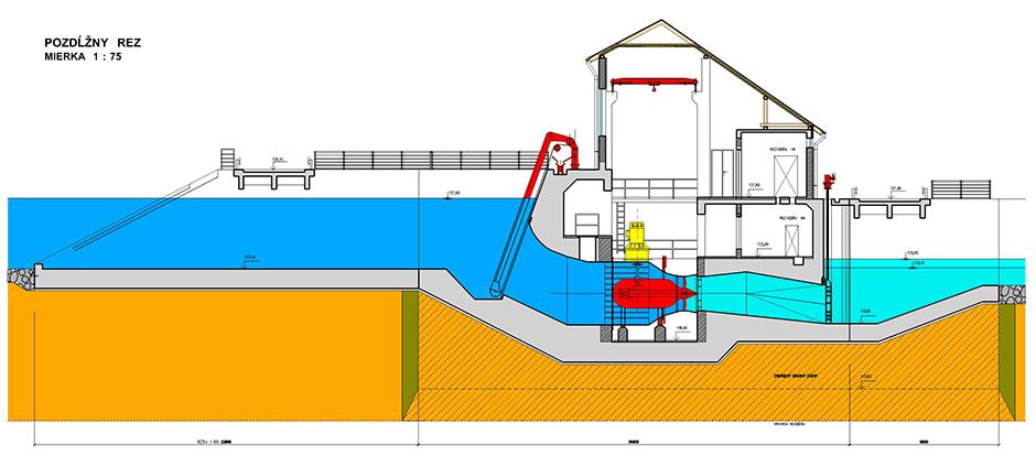 Malá vodná elektráreň Nová Dedinka - Rez
