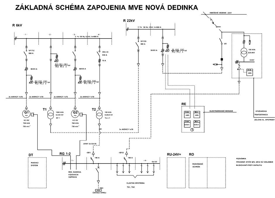 Malá vodná elektráreň Nová Dedinka - Schéma