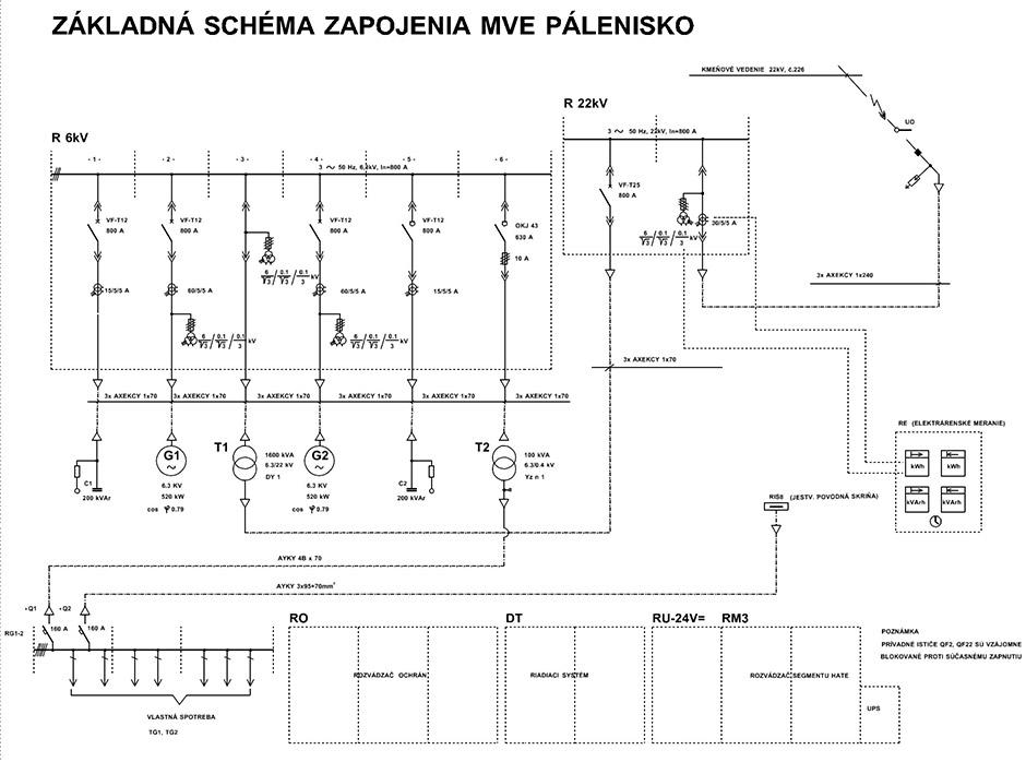 Malá vodná elektráreň Pálenisko - Schéma
